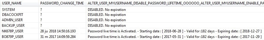 How to find out sap hana user password expiration date?