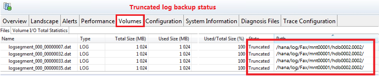 sap hana log backup truncated status