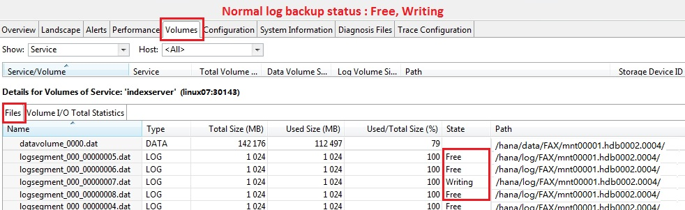sap hana log backup normal status
