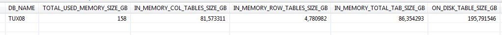 sap hana table disk an memory size result