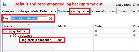 recommanded log backup time out